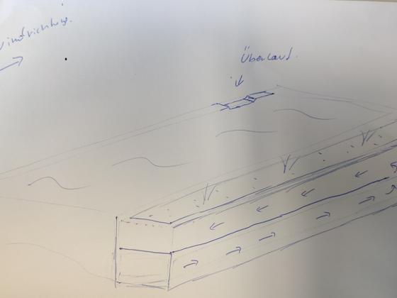 Dichtbetonbecken - horizontales Filterbecken